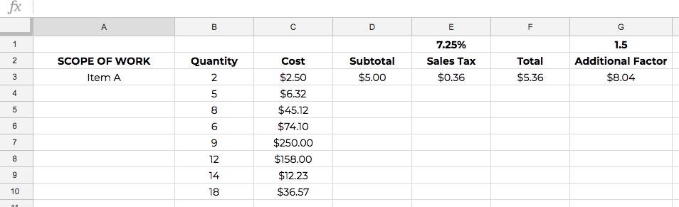 How To Estimate Construction Projects Shawnvandyke