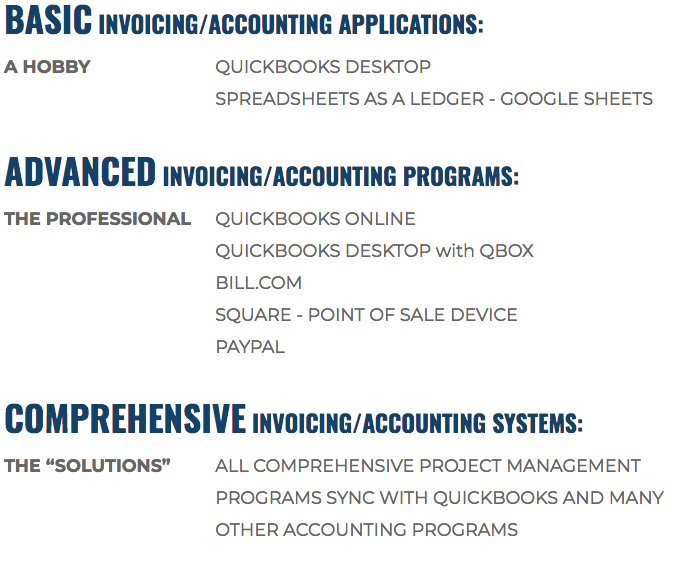 Invoicing-Applications